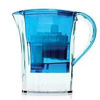 Water Filter Jugs