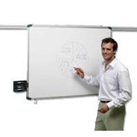 Whiteboard Sliding Rail System