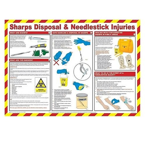 First Aid Sharps Disposal and Needle Stick Injuries Poster 405109