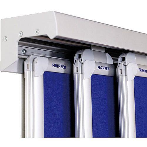 Franken Conference Rail System PRO 3-Channels 5000mm PSS8500