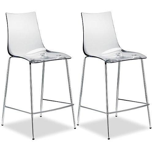 Amazing Zebra Antishock Bar Stool With H650Mm Chrome Base Transparent Set Of 2 Pdpeps Interior Chair Design Pdpepsorg