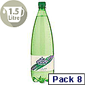 Highland 1.5 Litre Sparkling Mineral Water Bottle Pack 8