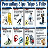 Health and Safety Wallchart - Preventing Slips Trips & Falls (Pack of 1) FAD130