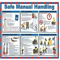 Health and Safety Sign 420x590mm Safe Manual Handling Poster
